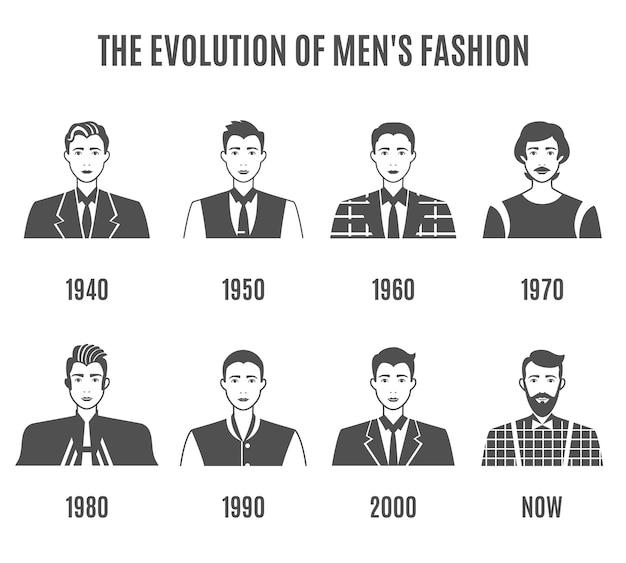 Men fashion avatar evolution set