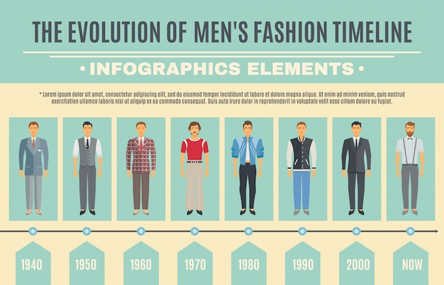 Men fashion evolution infographic set