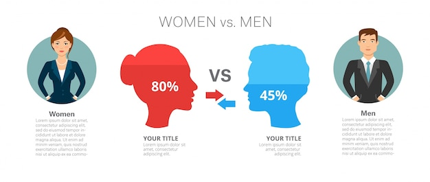 Men versus women infographic template