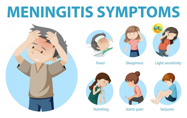 Meningitis symptoms cartoon style infographic