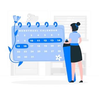 月経カレンダーの概念図