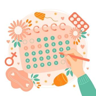 月経カレンダーのコンセプト