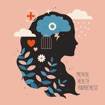 정신 건강 인식 개념