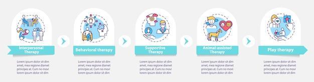 メンタルヘルスケアのインフォグラフィックテンプレート