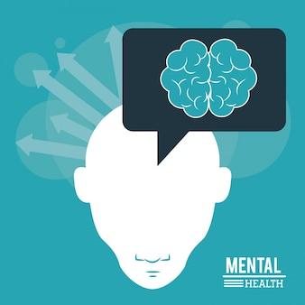 Mental health, human head with brain arrows thinking image