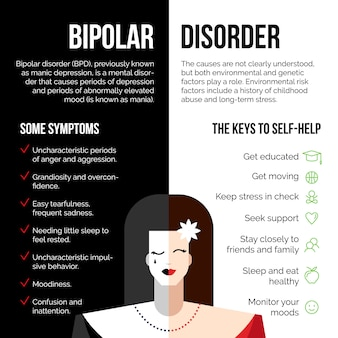 Mental illness bipolar disorder poster