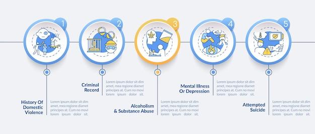 精神疾患のインフォグラフィックテンプレート。銃規制および規制プレゼンテーションの設計要素。 5つのステップによるデータの視覚化。タイムラインチャートを処理します。線形アイコンのワークフローレイアウト