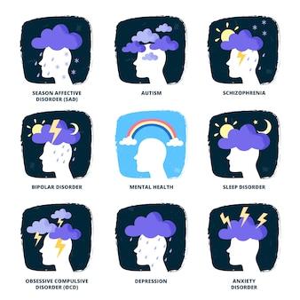 Mental states. mentality disorders, psychology depression and ocd or bipolar disorder weather metaphors illustration set