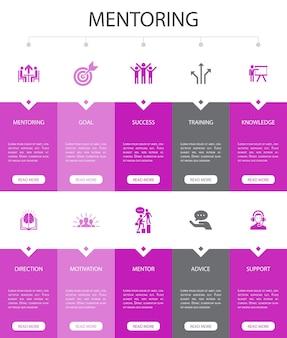 Наставничество инфографика 10 вариантов дизайна пользовательского интерфейса. направление, обучение, мотивация, успех простые иконки