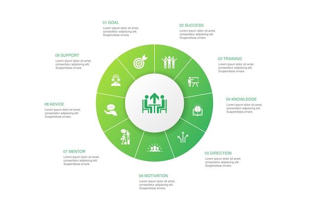メンタリングインフォグラフィック10ステップサークルdesign.direction、トレーニング、モチベーション、成功シンプルなアイコン