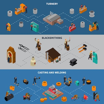 Metalworking process isometric infographic banners set
