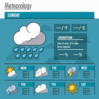 Meteorology infographic report