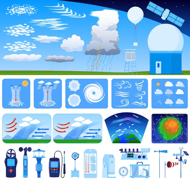 Набор векторных иллюстраций метеорологии.
