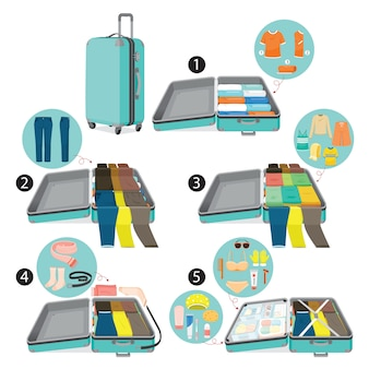 Method to prepare clothes and necessities on luggage for travel