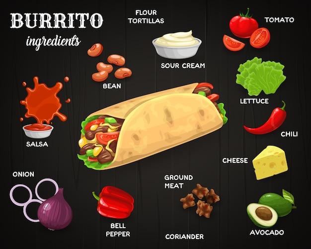 Ингредиенты мексиканского буррито. блюда мексиканской кухни со сметаной, помидорами и листьями салата, перцем чили, сыром и авокадо, мясным фаршем, луком и соусом сальса. кафе быстрого питания блюдо мультфильм баннер