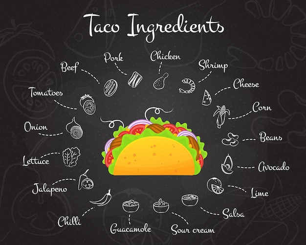 Mexican fastfood tacos menu recipe constructor illustration