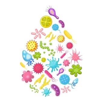 水滴の形をした微生物とウイルス。汚染された水のイラスト。