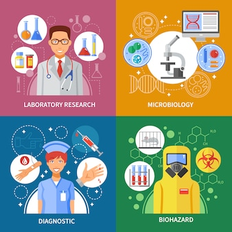 Concetto di test di microbiologia