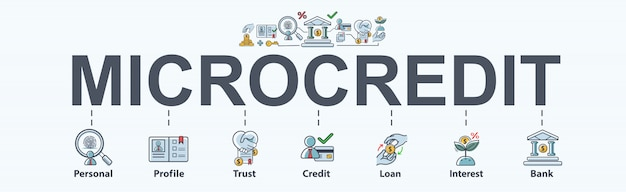 Microcredit banner web for business and financial.