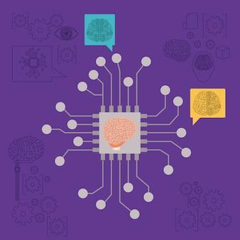紫色の背景のマイクロプロセッサーユニット回路脳