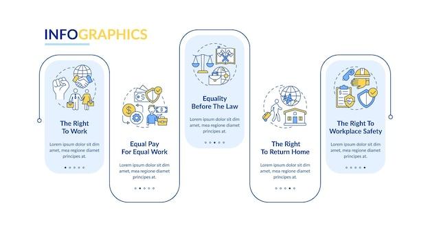 Шаблон инфографики прав рабочих-мигрантов. элементы дизайна презентации иммигранта.