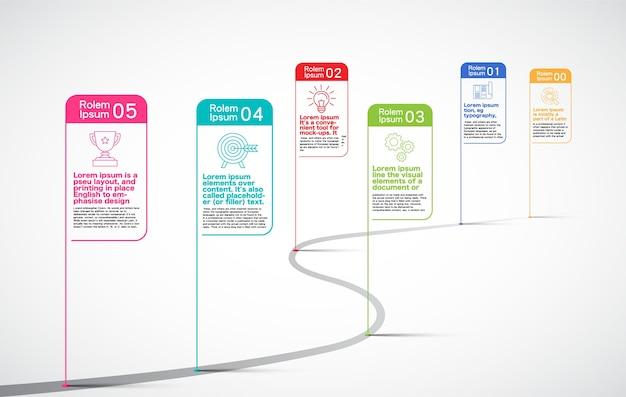 Milestones company