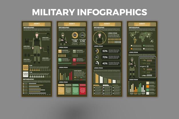 軍事インフォグラフィックテンプレート