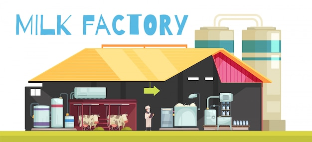 Milk factory production background