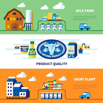 우유 농장 및 유제품 공장 배너