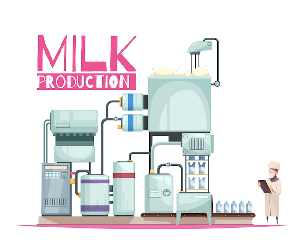 Milk manufacturing background composition