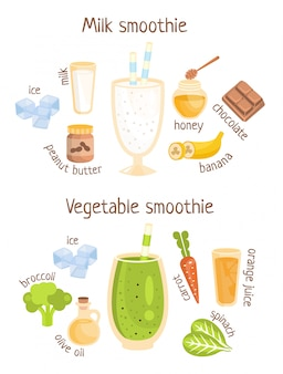 Milk and vegetable smoothies infographic recipe poster