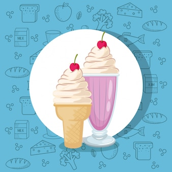ミルクセーキとアイスクリーム