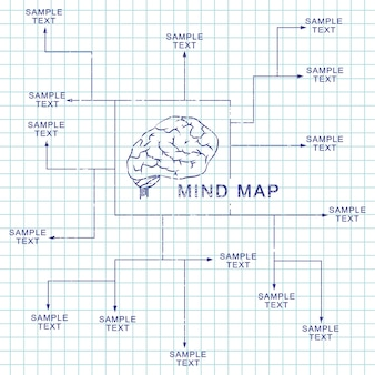 Mind map template design.  illustration of a ballpoint pen of the brain on a notebook page.