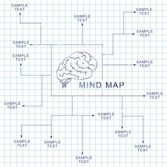 マインドマップテンプレートのデザイン。ノートブックページの脳のボールペンのイラスト。
