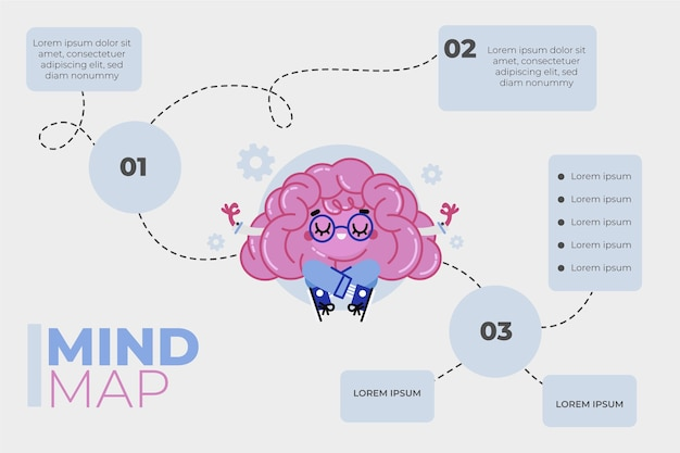 Mind map template with brain