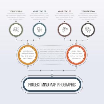 Шаблон mind map