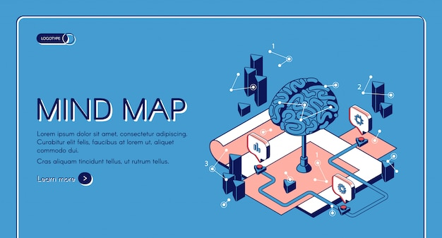 Mind map visual thinking tool isometric landing