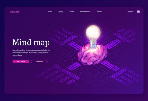 마인드 맵 웹 사이트 구성 및 프레젠테이션 정보 및 데이터 랜딩 페이지 프로세스