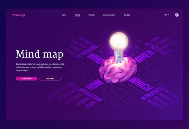 Mind map website process of organization and presentation information and data landing page