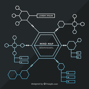 Mind map with geometric shapes