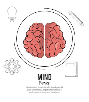 Mind power and brain template