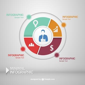 Minimal business round infographic