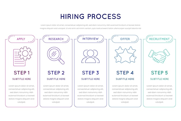 Minimalist hiring process with steps