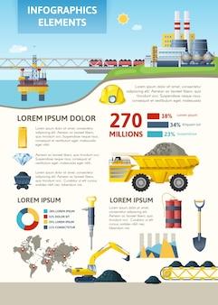 Инфодрафика горнодобывающей промышленности