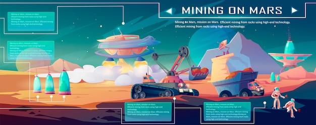 火星のインフォグラフィックのマイニング。惑星の植民地化