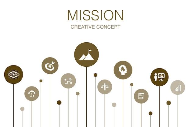 미션 인포그래픽 10단계 템플릿입니다. 성장, 열정, 전략, 성능 간단한 아이콘