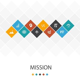 Миссия модная концепция инфографики шаблона пользовательского интерфейса. рост, страсть, стратегия, значки производительности