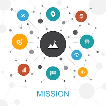 Mission trendy web concept with icons. contains such icons as growth, passion, strategy, performance
