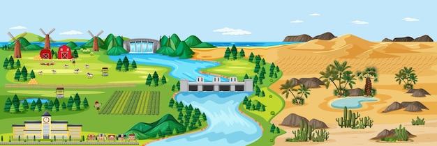 混合された異なる自然シーンの農場と砂漠