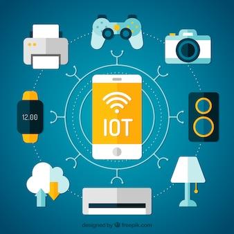 Sfondo mobile e elementi connessi a internet